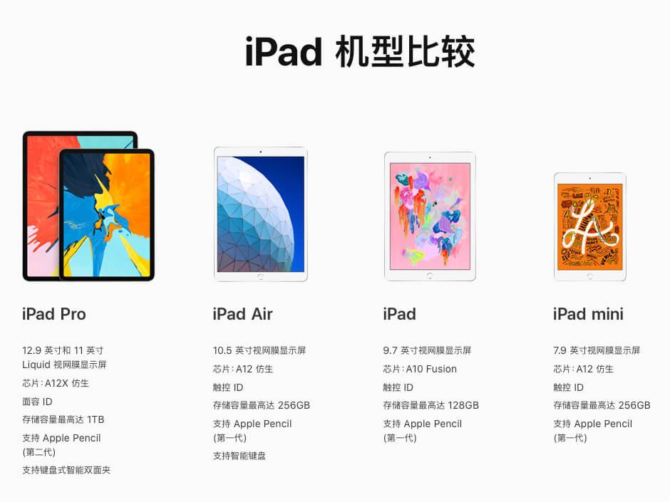 苹果默默更新了两款 iPad,而且都是久违了的更新