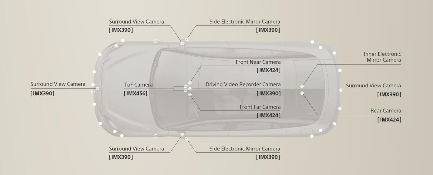 索尼成为 CES 2020 大明星,PS5、8K 电视、原型车都来了